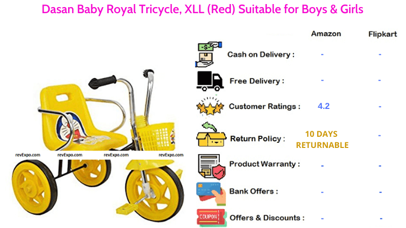 Dasan Royal Tricycle for Kids with XLL Size Suitable for Boys & Girls