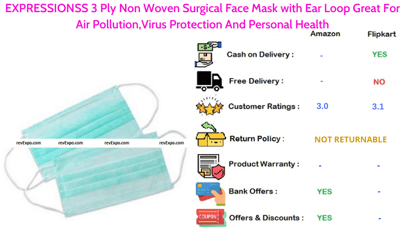 EXPRESSIONSS Face Mask 3 Ply Non Woven Surgical mask with Ear Loop For Virus Protection, Air Pollution, & Health Safety