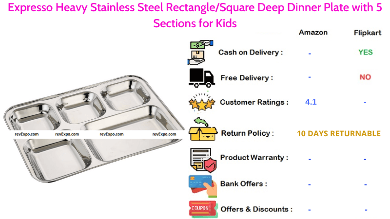 Expresso 5 Sections Steel Plate with Heavy Stainless Steel Material Rectangle Square Deep Dinner Plate for Kids