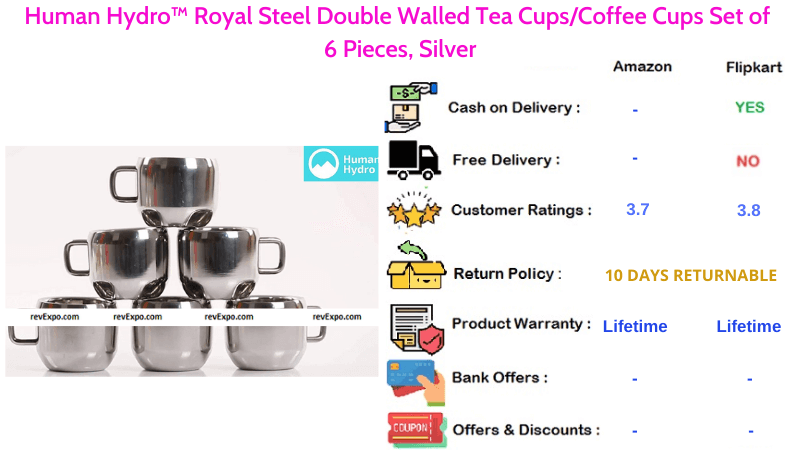 Human Hydro Tea Cup Set Royal Steel Double Walled for Tea or Coffee Set of 6 Pieces
