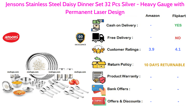 Jensons Dinner Set with 32 Pieces Stainless Steel Daisy Heavy Gauge & Permanent Laser Design