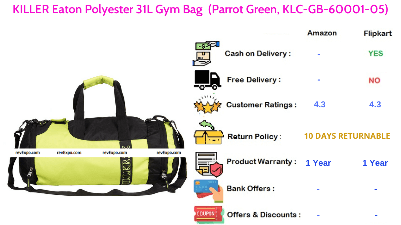 KILLER Gym Bag Eaton Polyester with 31L Capacity in Parrot Green
