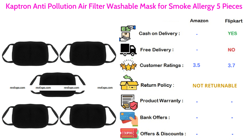 Kaptron Facemask for Smoke Allergy Anti Pollution Air Filter Washable Mask