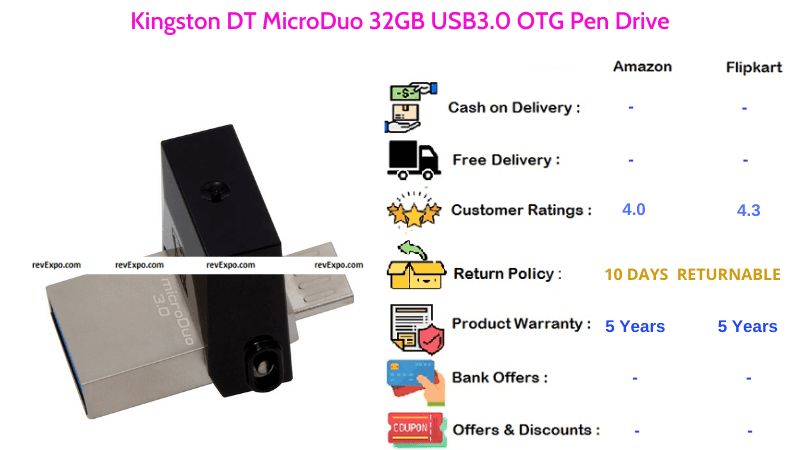 Kingston OTG Pen Drive DT MicroDuo 32GB with USB 3.0