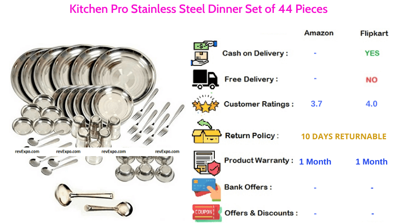 Kitchen Pro Dinner Set with 44 Stainless Steel Pieces