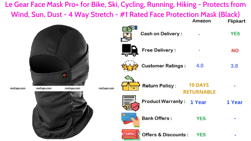 Le Gear Face Mask Pro+ with 4 Way Stretch Protects from Dust & Pollution for Bike, Cycling, Running 1 Rated Face Protection Mask