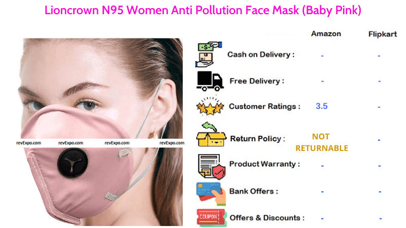 Lioncrown N95 Face Mask Women Anti Pollution in Baby Pink