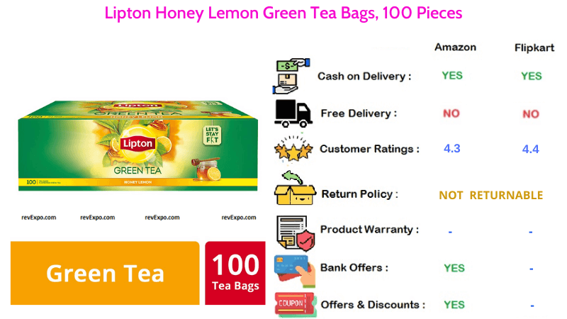 Lipton Green Tea Bags with Honey Lemon Flavours Pack of 100 Pieces