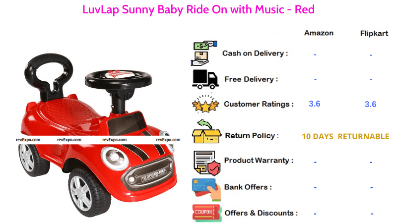 LuvLap Kids Scooter Sunny Baby Ride On with Music
