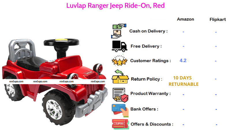 Luvlap Ranger Jeep Kids Scooter Ride On