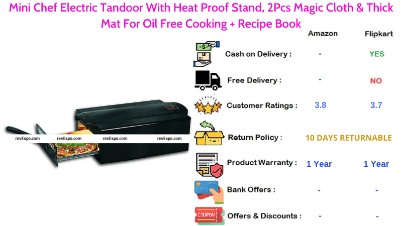 Mini Chef Electric Tandoor with Heat Proof Stand, Recipe Book, 2 Pcs Magic Cloth & Thick Mat For Oil Free Cooking