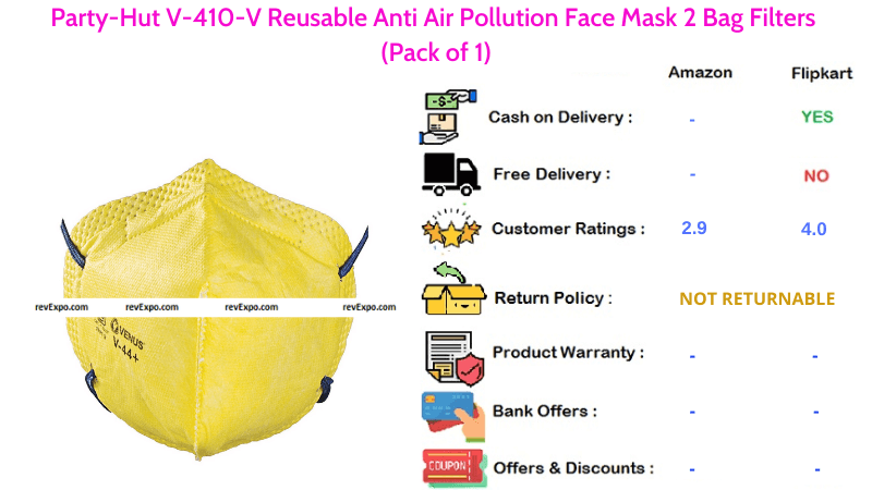 Party Hut Pollution Face Mask V-410 V Reusable Anti Air Mask with 2 Bag Filters