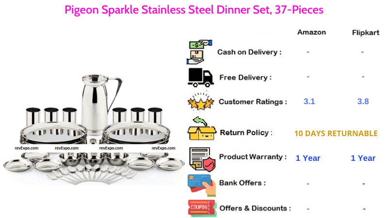 Pigeon Sparkle Stainless Steel Dinner Set with 37 Pieces