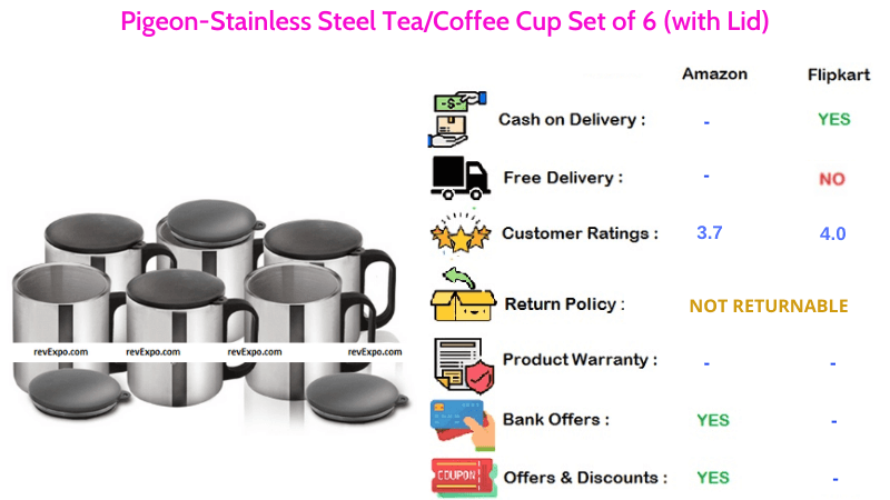 Pigeon Tea or Coffee Cup Stainless Steel Set of 6 with Lid