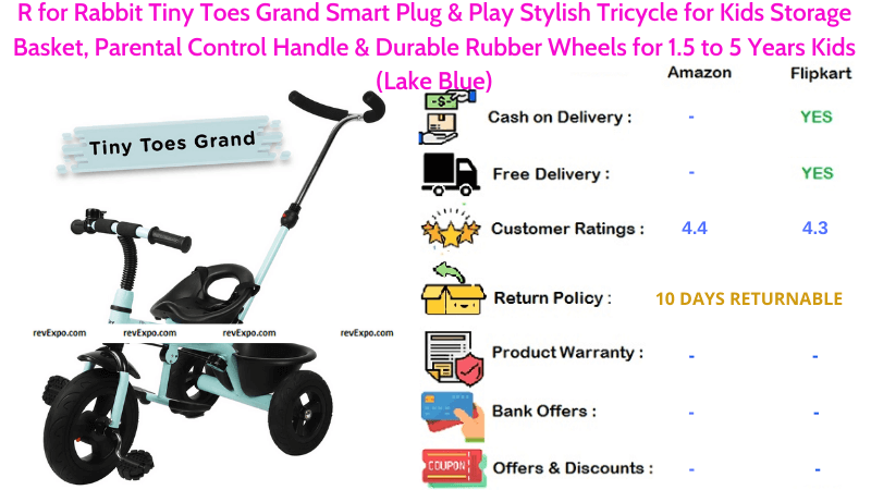 R for Rabbit Tricycle for Kids Tiny Toes Grand Smart Plug & Play Stylish Cycle with Parental Control Handle, Storage Basket, & Durable Rubber Wheels for 1.5 to 5 Years Kids