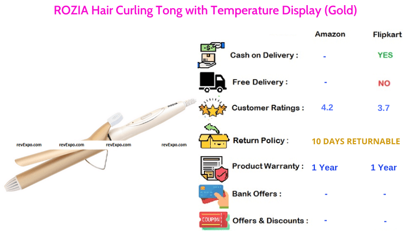 ROZIA Hair Curler Tong with Temperature Display