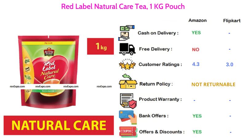Red Label Natural Care Tea Powder 1 KG Pouch