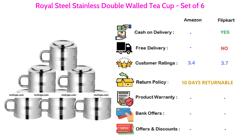 Royal Steel Tea Cup Set of 6 Stainless Double Walled Cups