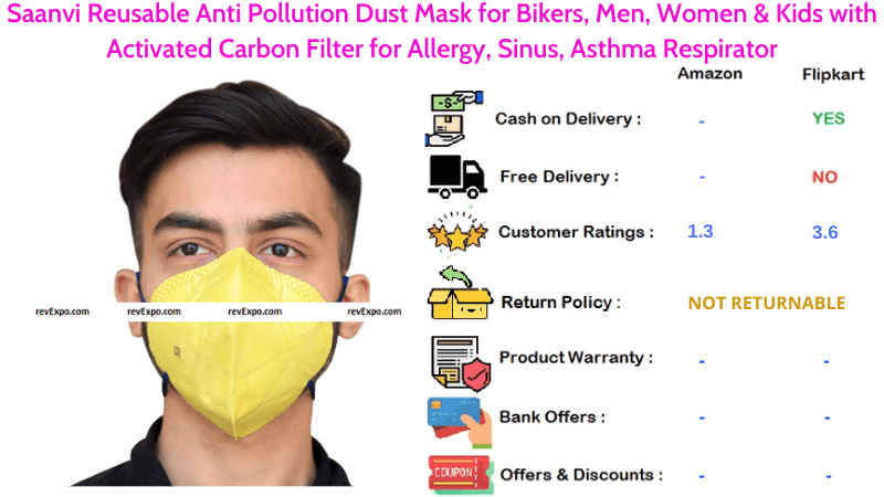 Saanvi Reusable Face Mask Anti Pollution Dust Mask with Activated Carbon Filter for Allergy, Sinus, Asthma Respirator