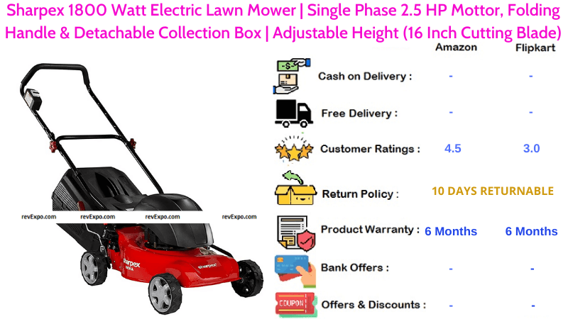 Sharpex Electric Lawn Mower with 1800 Watt Single Phase 2.5 HP Mottor, Folding Handle, Detachable Collection Box & Adjustable Height