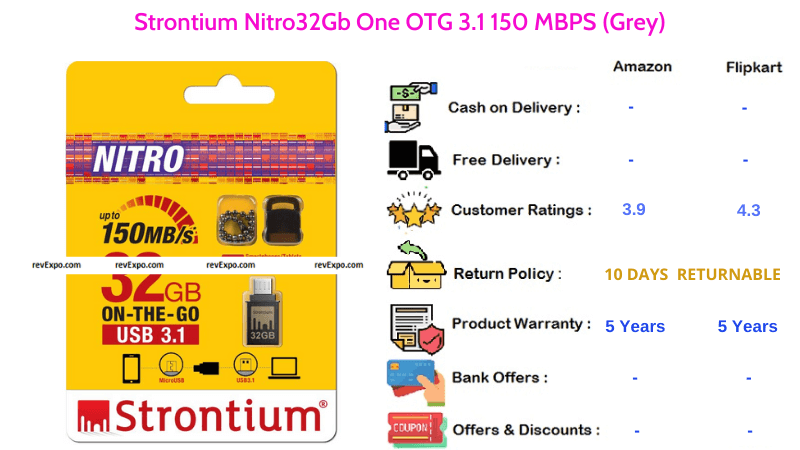Strontium Nitro One OTG Pendrive 32GB with USB 3.1 & 150 MBPS Speed