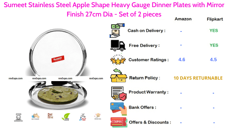 Sumeet Stainless Steel Plate in Apple Shape Heavy Gauge Dinner Plates Set of 2 with Mirror Finish