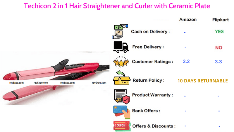 Techicon 2 in 1 Hair Curler & Straightener with Ceramic Plates