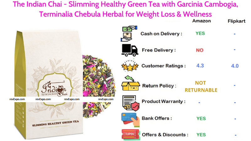 The Indian Chai Green Tea Slimming Healthy with Terminalia Chebula, Garcinia & Cambogia for Weight Loss