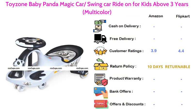 Toyzone Kids Scooter Baby Panda Magic Car for Kids Above 3 Years Old