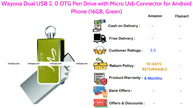 Wayona Dual OTG Pendrive with Micro USB & USB 2. 0 Connectors for Android Phone