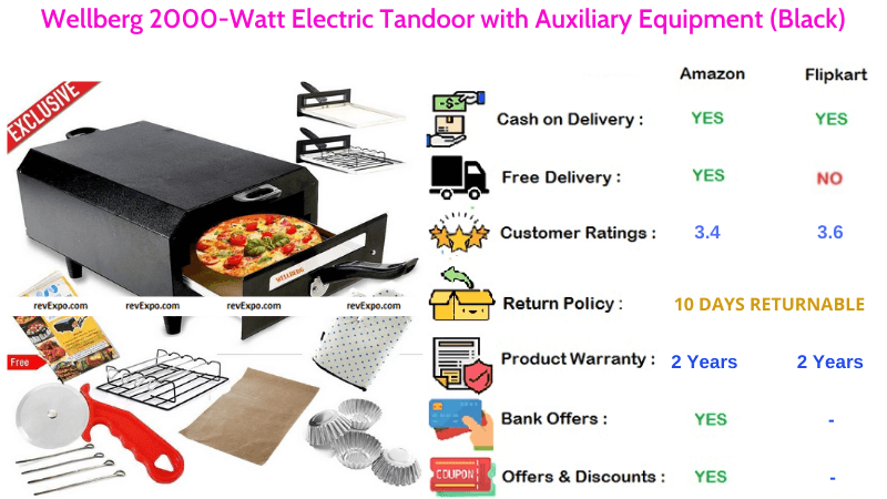 Wellberg Electric Tandoor with 2000 Watts & Auxiliary Equipment