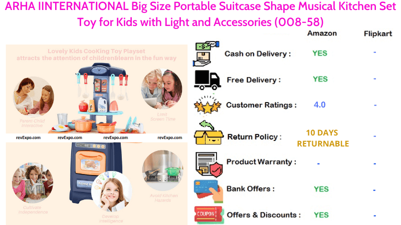 ARHA IINTERNATIONAL Kitchen Set for Kids with Big Size Portable Suitcase Shape Musical with Light & Accessories