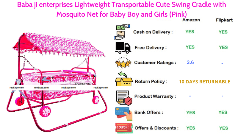 Baba ji enterprises Baby Cradle in Lightweight & Transportable Cute Swing with Mosquito Net for Baby Boy and Girls