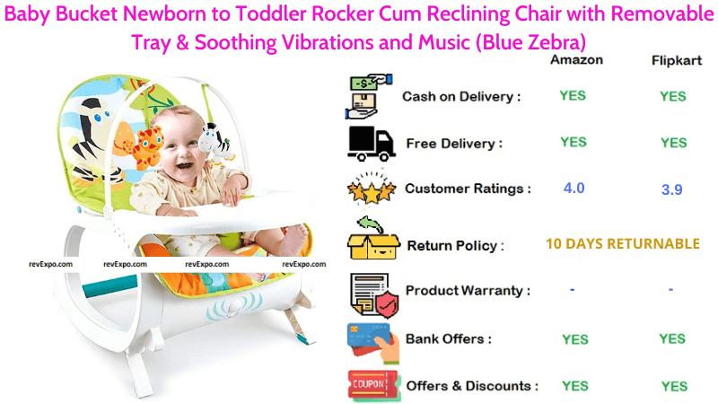 Baby Bucket Baby Rocker Cum Reclining Chair for Newborn to Toddler with Removable Tray, Soothing Vibrations & Music in Blue Zebra