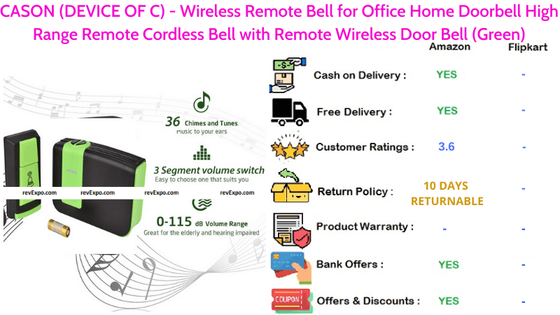 CASON DEVICE OF C Wireless Calling Bell High Range Remote Cordless Bell with Remote Wireless for Office & Home