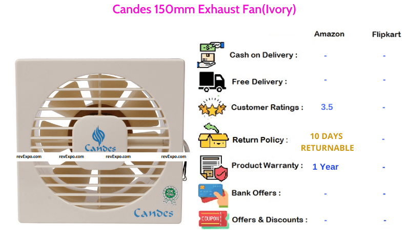 Candes Exhaust Fan with 150mm Blades in Ivory Colour
