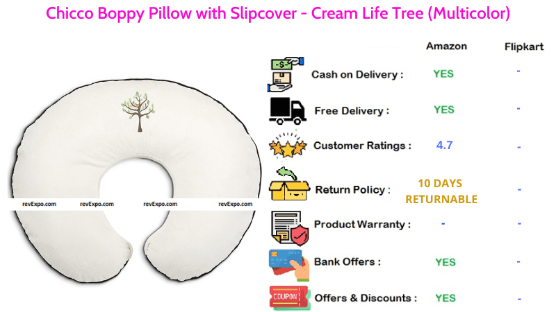 Chicco Boppy Feeding Pillow with Slipcover & Cream Life Tree in Multicolor
