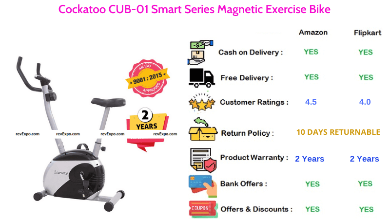 Cockatoo Exercise Cycle CUB-01 Smart Series Magnetic Bike