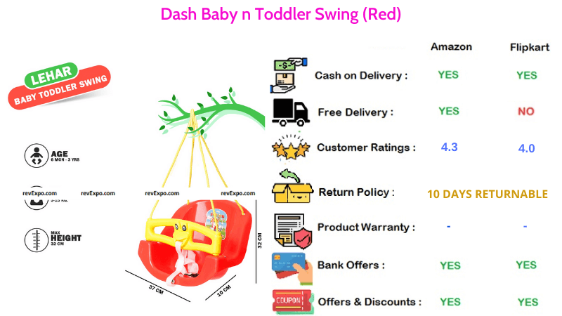 Dash Baby Swing and Toddler Swing with Heavy Duty Rope