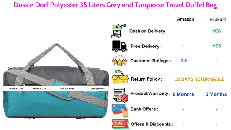 Dussle Dorf Duffel Bag with Polyester Material 35 Liters Grey & Turquoise Travel Bag