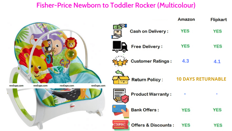 Fisher-Price Baby Rocker for Newborn to Toddler in Multicolour
