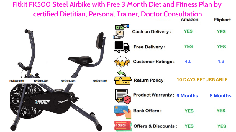 Fitkit Exercise Cycle FK500 Steel Airbike with Free 3 Months of Fitness & Diet Plan by Personal Trainer, Certified Dietitian, and Doctor Consultation