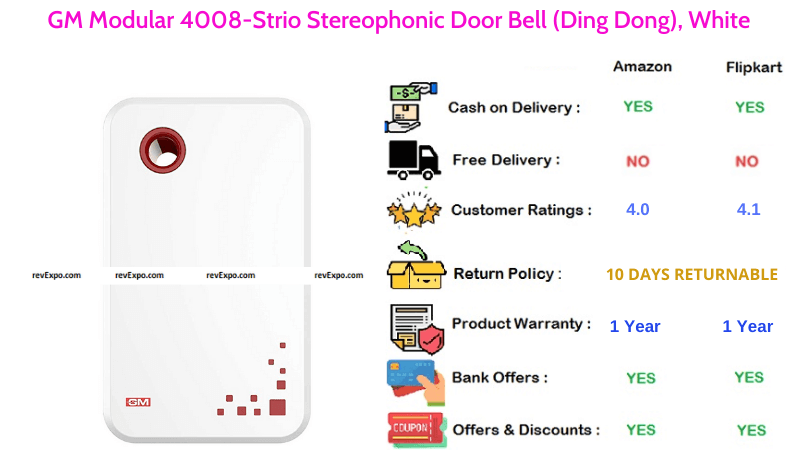 GM Modular Calling Bell 4008-Strio Stereophonic Door Bell in White