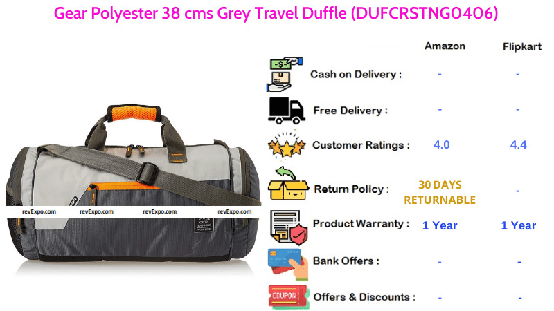 Gear Duffle Bag with Polyester Material 38 cms Grey Travel Bag
