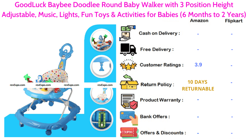 GoodLuck Baby Walker Baybee Doodlee Round with 3 Position Height Adjustable, Music, Lights, Fun Toys & Activities for Babies for 6 Months to 2 Years Old
