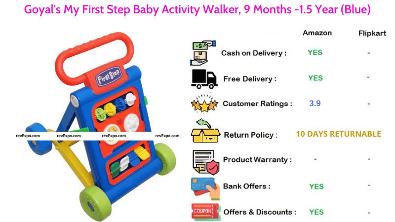 Goyal's Baby Activity Walker My First Step for 9 to 1.5 MonthsBabies in Blue