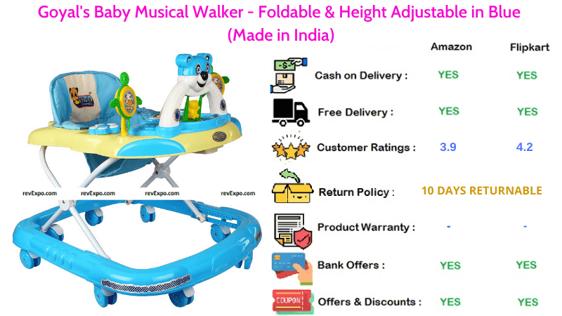 Goyal's Baby Walker with Musical, Foldable & Height Adjustable in Blue