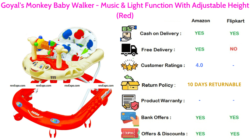 Goyal's Monkey Baby Walker with Adjustable Height, Music & Light Function in Red Colour