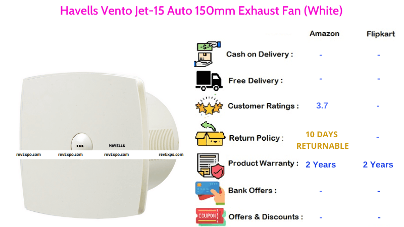 Havells Vento Exhaust Fan Jet-15 Auto with 150mm Blades
