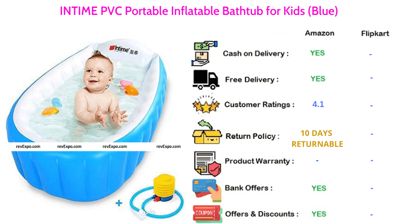 INTIME Baby Bath Tub with PVC Portable Inflatable in Blue